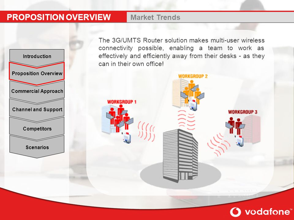 Scenarios Channel and Support Commercial Approach Proposition Overview Introduction Competitors Market Trends The 3G/UMTS Router solution makes multi-user wireless connectivity possible, enabling a team to work as effectively and efficiently away from their desks - as they can in their own office.
