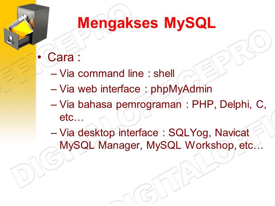 Mengakses MySQL Cara : –Via command line : shell –Via web interface : phpMyAdmin –Via bahasa pemrograman : PHP, Delphi, C, etc… –Via desktop interface