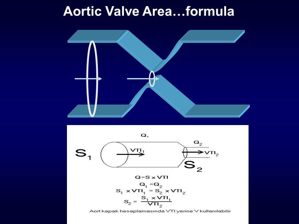 Aortic Valve Area…formula