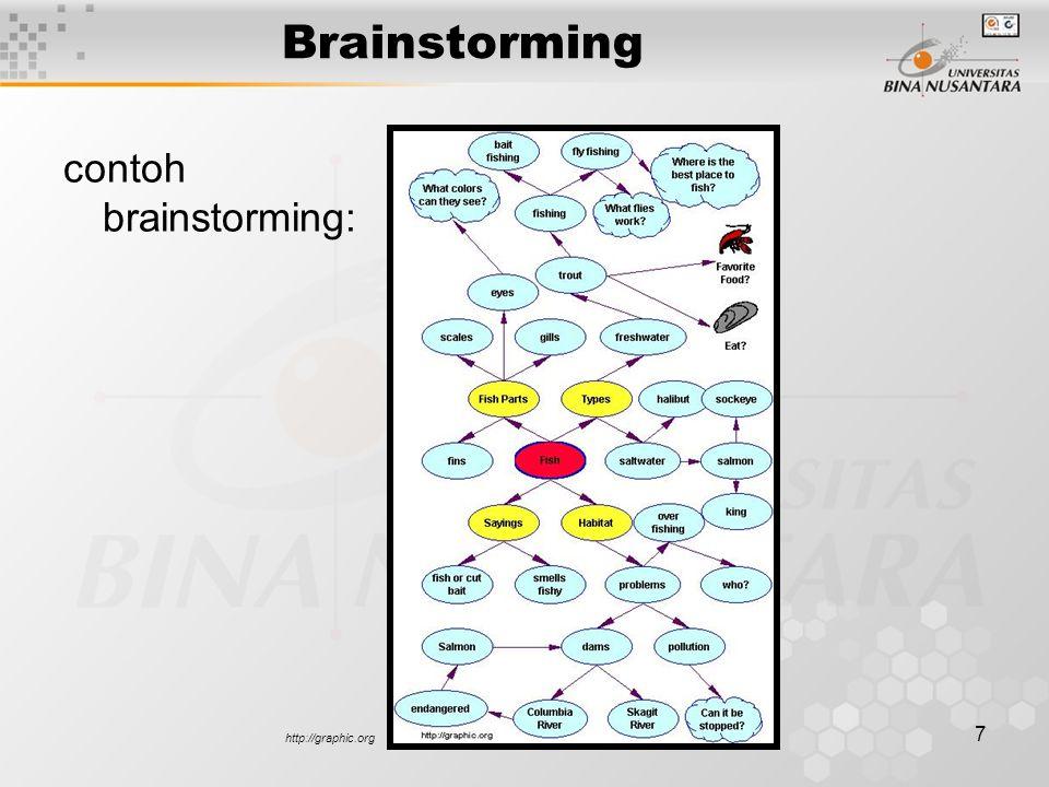 7 Brainstorming contoh brainstorming: http://graphic.org