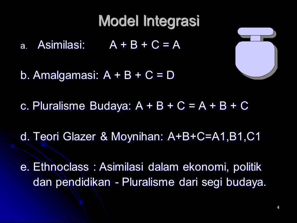 4 Model Integrasi a. Asimilasi:A + B + C = A b. Amalgamasi: A + B + C = D c. Pluralisme Budaya: A + B + C = A + B + C d. Teori Glazer & Moynihan: A+B+