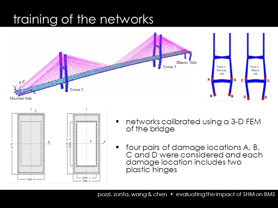 pozzi, zonta, wang & chen evaluating the impact of SHM on BMS training of the networks  networks calibrated using a 3-D FEM of the bridge  four pairs of damage locations A, B, C and D were considered and each damage location includes two plastic hinges