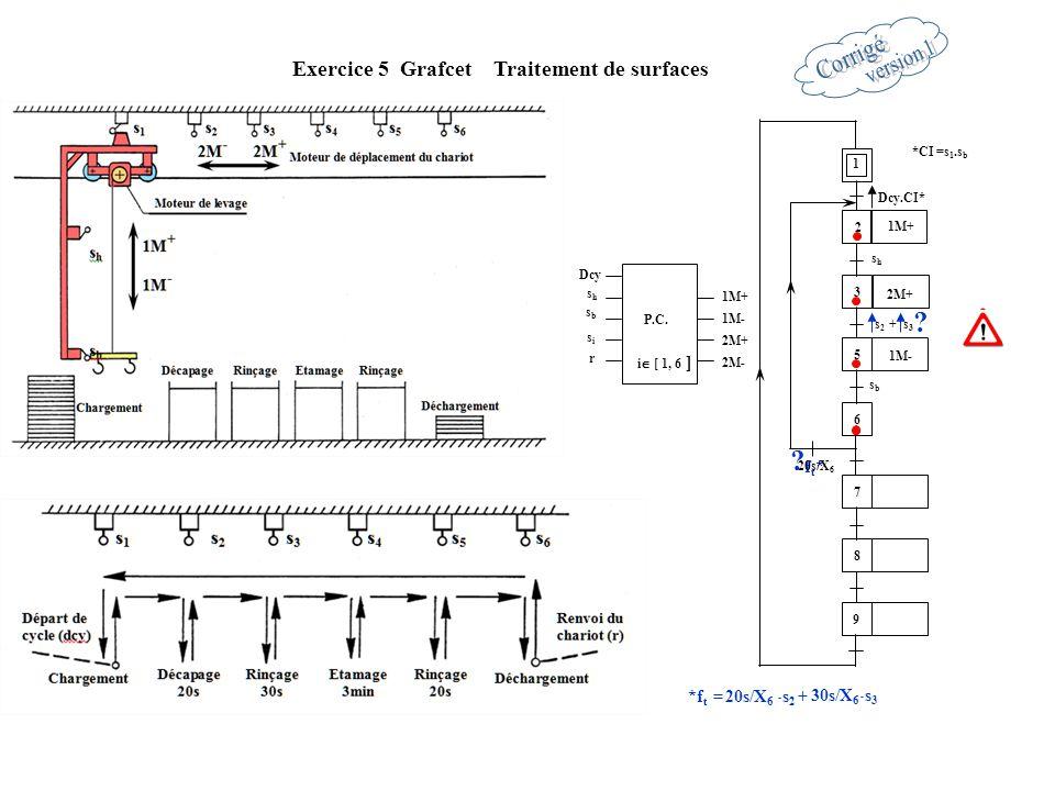 1 2 3 5 6 Exercice 5 Grafcet Traitement de surfaces 7 8 9 1M- shsh sbsb 1M+ 2M+ *CI =s 1.s b shsh r 1M+ P.C.