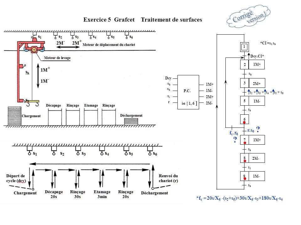 Dcy.CI* 1 2 3 5 6 Exercice 5 Grafcet Traitement de surfaces 7 8 9 1M- shsh sbsb 1M+ 2M+ 2M- *CI =s 1.