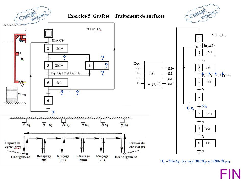 Dcy.CI* 1 2 3 5 6 Exercice 5 Grafcet Traitement de surfaces 7 8 9 1M- shsh sbsb 1M+ 2M+ 2M- *CI =s 1 +s b shsh r 1M+ P.C.