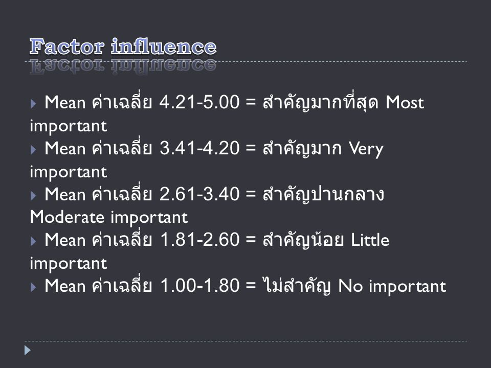 Mean ค่าเฉลี่ย 4.21-5.00 = สำคัญมากที่สุด Most important  Mean ค่าเฉลี่ย 3.41-4.20 = สำคัญมาก Very important  Mean ค่าเฉลี่ย 2.61-3.40 = สำคัญปานกลาง Moderate important  Mean ค่าเฉลี่ย 1.81-2.60 = สำคัญน้อย Little important  Mean ค่าเฉลี่ย 1.00-1.80 = ไม่สำคัญ No important