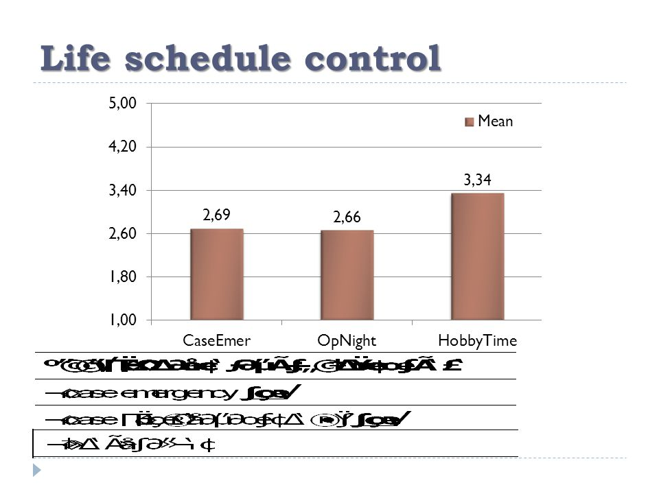 Life schedule control