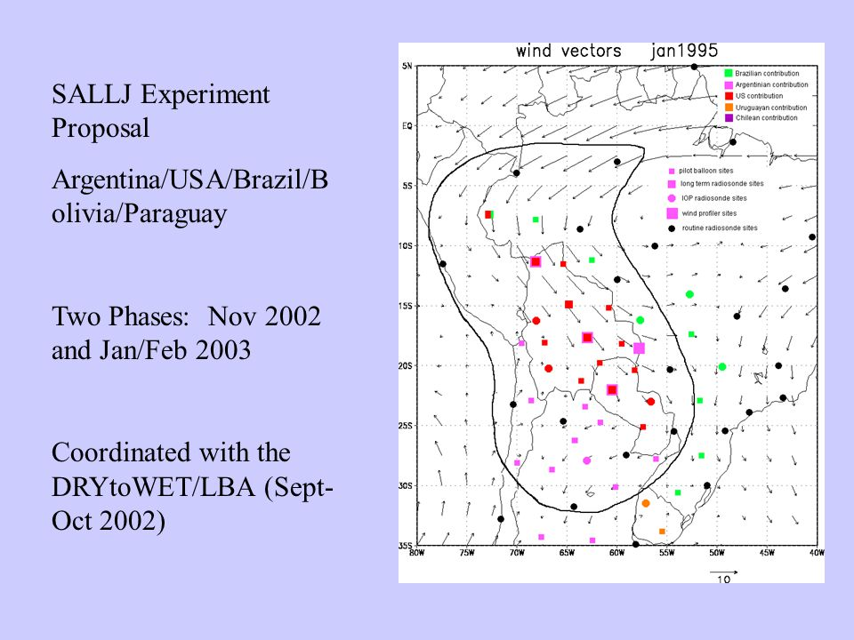 SALLJ Experiment Proposal Argentina/USA/Brazil/B olivia/Paraguay Two Phases: Nov 2002 and Jan/Feb 2003 Coordinated with the DRYtoWET/LBA (Sept- Oct 2002)