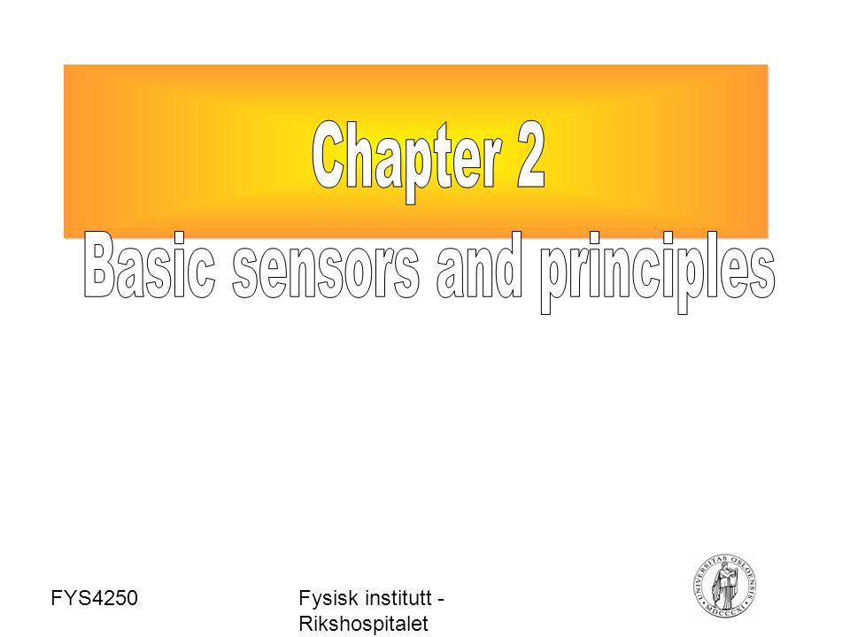 FYS4250Fysisk institutt - Rikshospitalet
