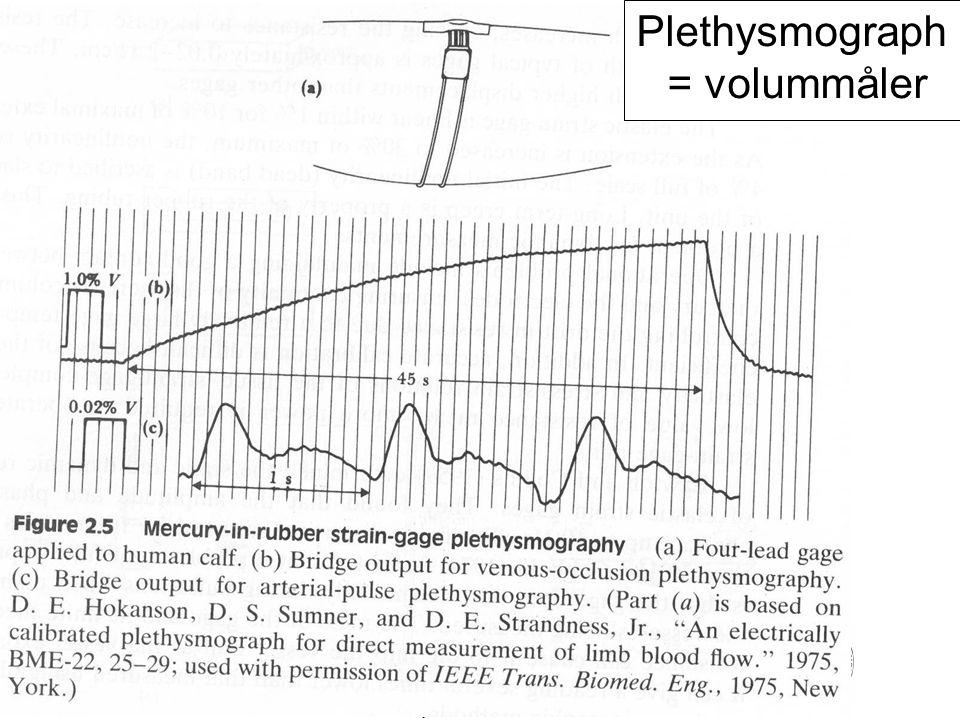 FYS4250Fysisk institutt - Rikshospitalet Plethysmograph = volummåler