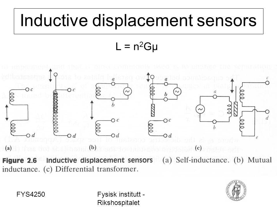 FYS4250Fysisk institutt - Rikshospitalet Inductive displacement sensors L = n 2 Gμ