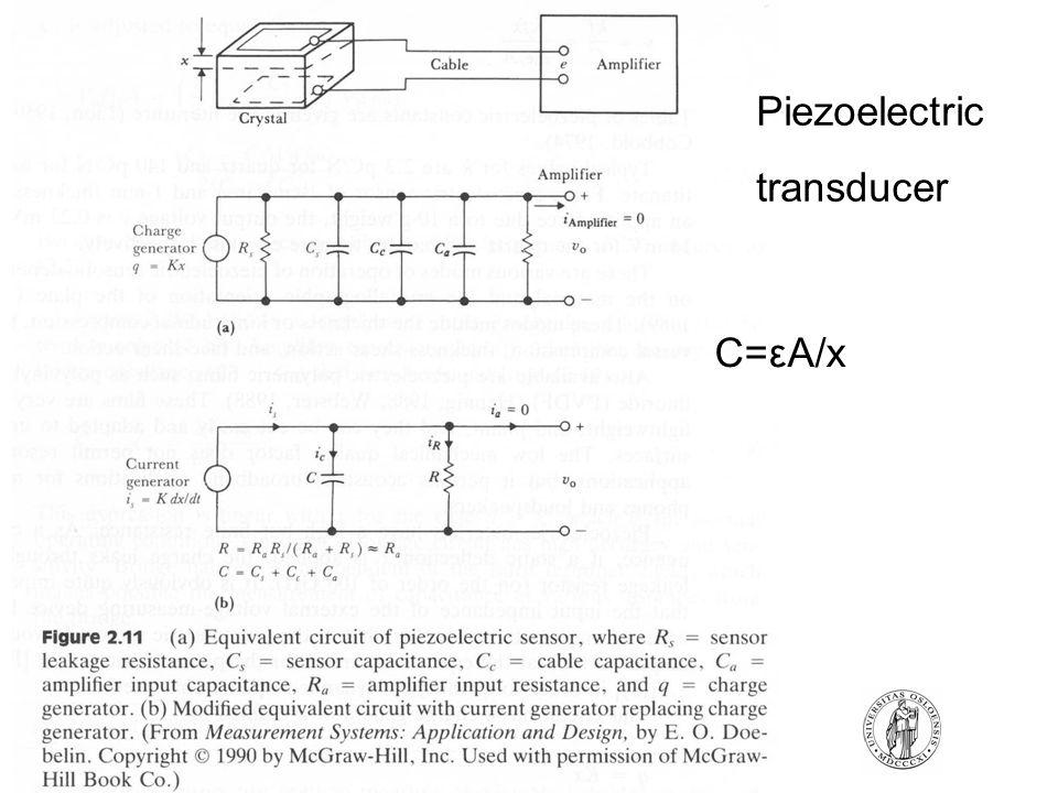 FYS4250Fysisk institutt - Rikshospitalet Piezoelectric transducer C=εA/x