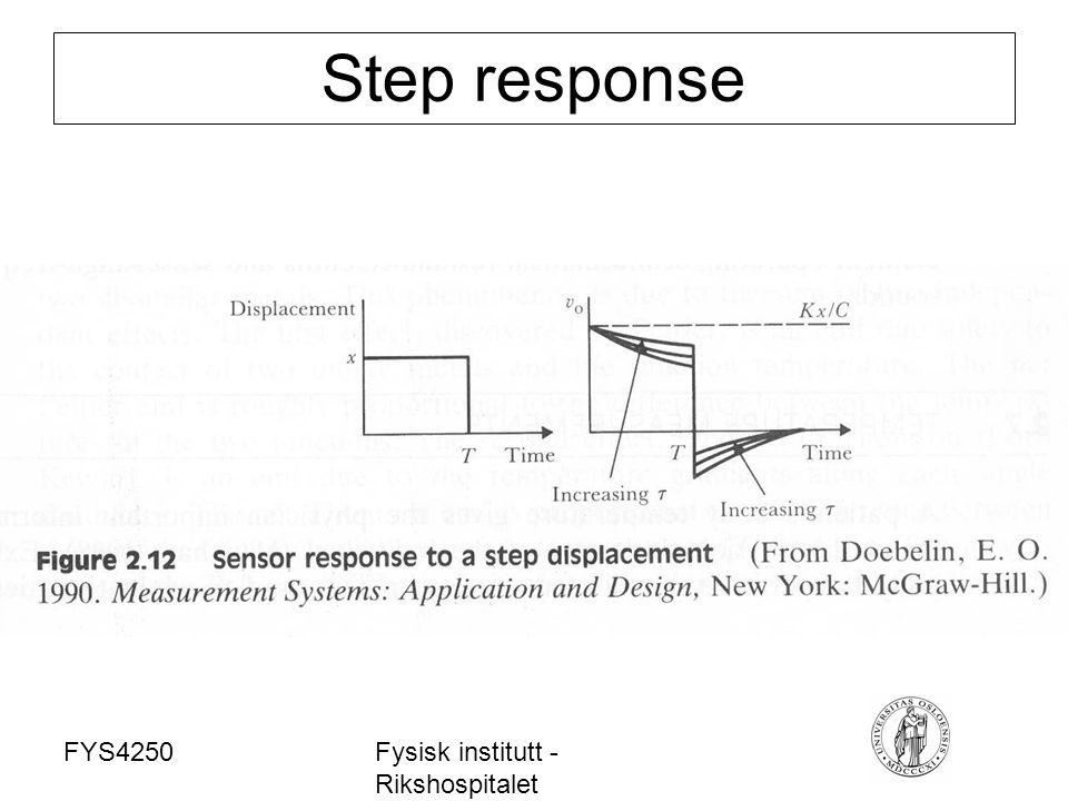 FYS4250Fysisk institutt - Rikshospitalet Step response