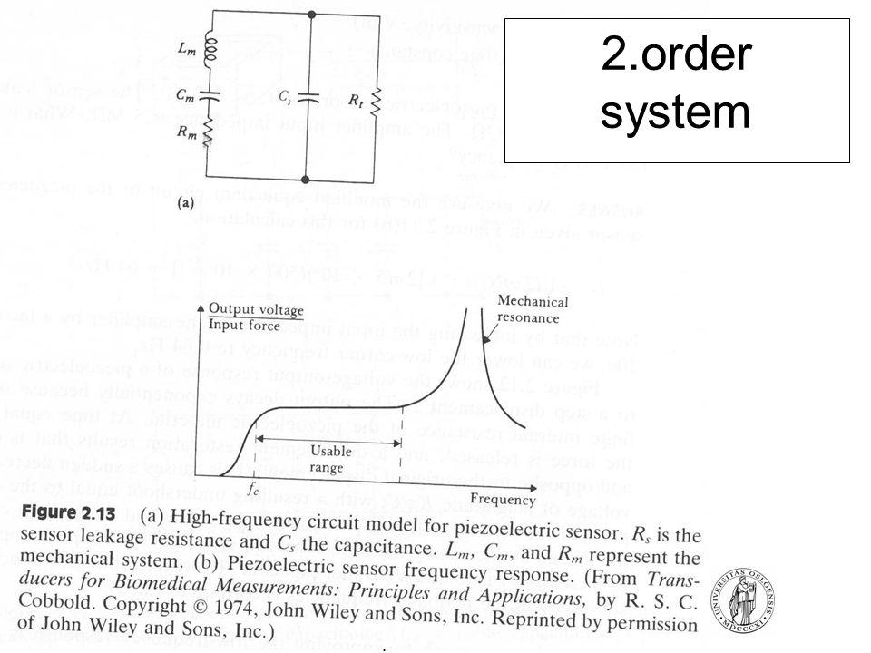 FYS4250Fysisk institutt - Rikshospitalet 2.order system