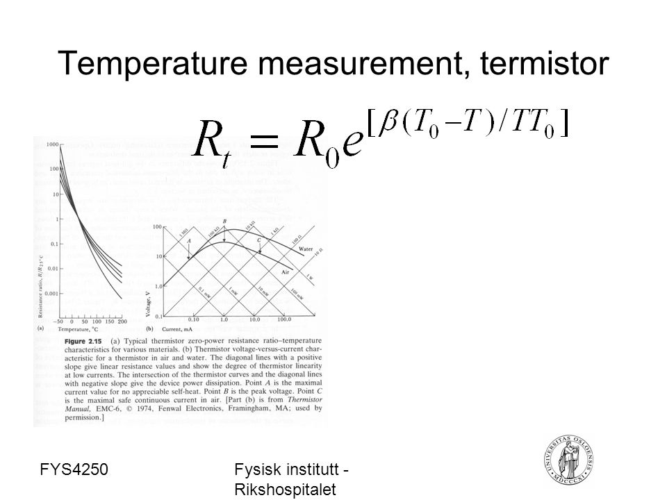 FYS4250Fysisk institutt - Rikshospitalet Temperature measurement, termistor