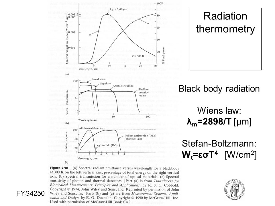 FYS4250Fysisk institutt - Rikshospitalet Radiation thermometry Black body radiation Wiens law: λ m =2898/T [μm] Stefan-Boltzmann: W t =εσT 4 [W/cm 2 ]