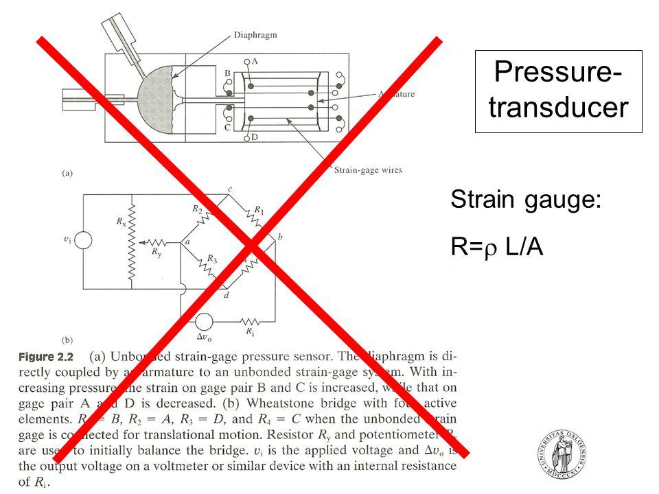 FYS4250Fysisk institutt - Rikshospitalet Pressure- transducer Strain gauge: R=  L/A