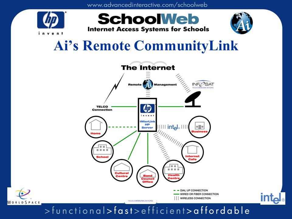 Ai's Remote CommunityLink