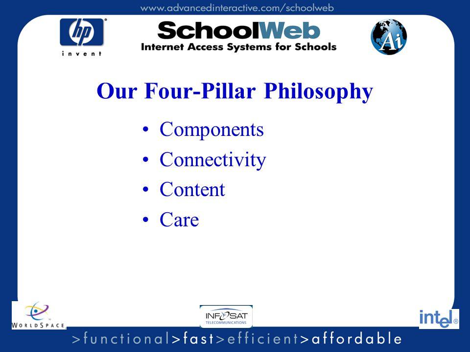 Our Four-Pillar Philosophy Components Connectivity Content Care