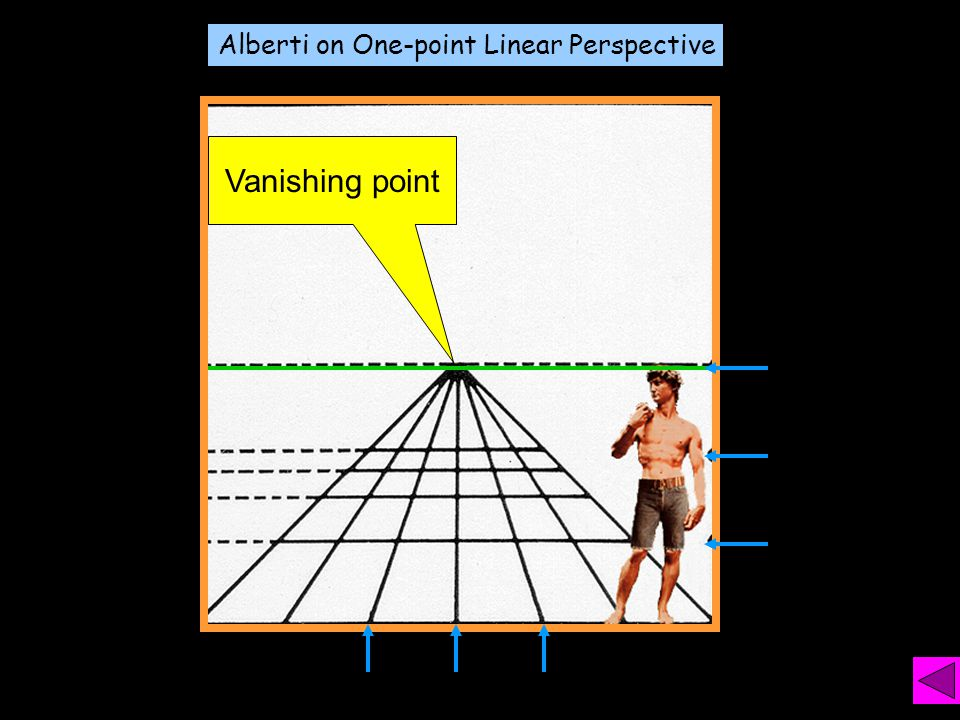 Alberti on One-point Linear Perspective Vanishing point