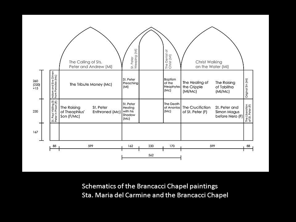 Schematics of the Brancacci Chapel paintings Sta. Maria del Carmine and the Brancacci Chapel