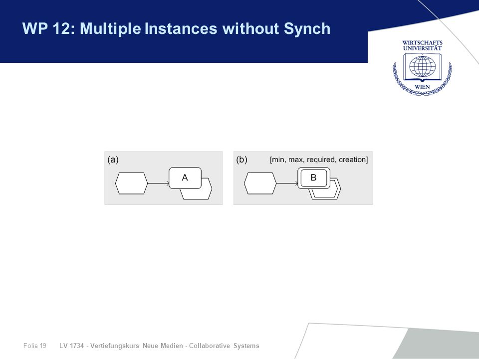 LV 1734 - Vertiefungskurs Neue Medien - Collaborative SystemsFolie 19 WP 12: Multiple Instances without Synch
