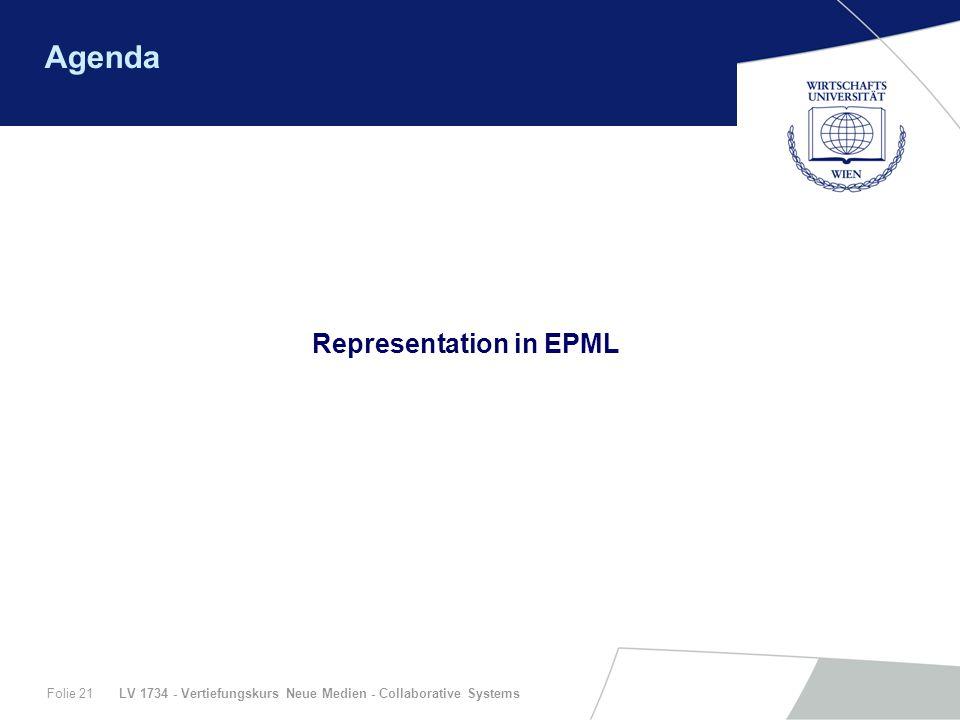 LV 1734 - Vertiefungskurs Neue Medien - Collaborative SystemsFolie 21 Agenda Representation in EPML