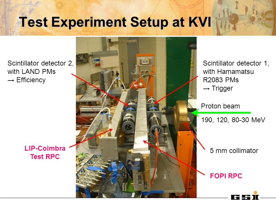 Test Experiment Setup at KVI Proton beam 190, 120, 80-30 MeV Scintillator detector 1, with Hamamatsu R2083 PMs → Trigger Scintillator detector 2, with LAND PMs → Efficiency LIP-Coimbra Test RPC FOPI RPC 5 mm collimator