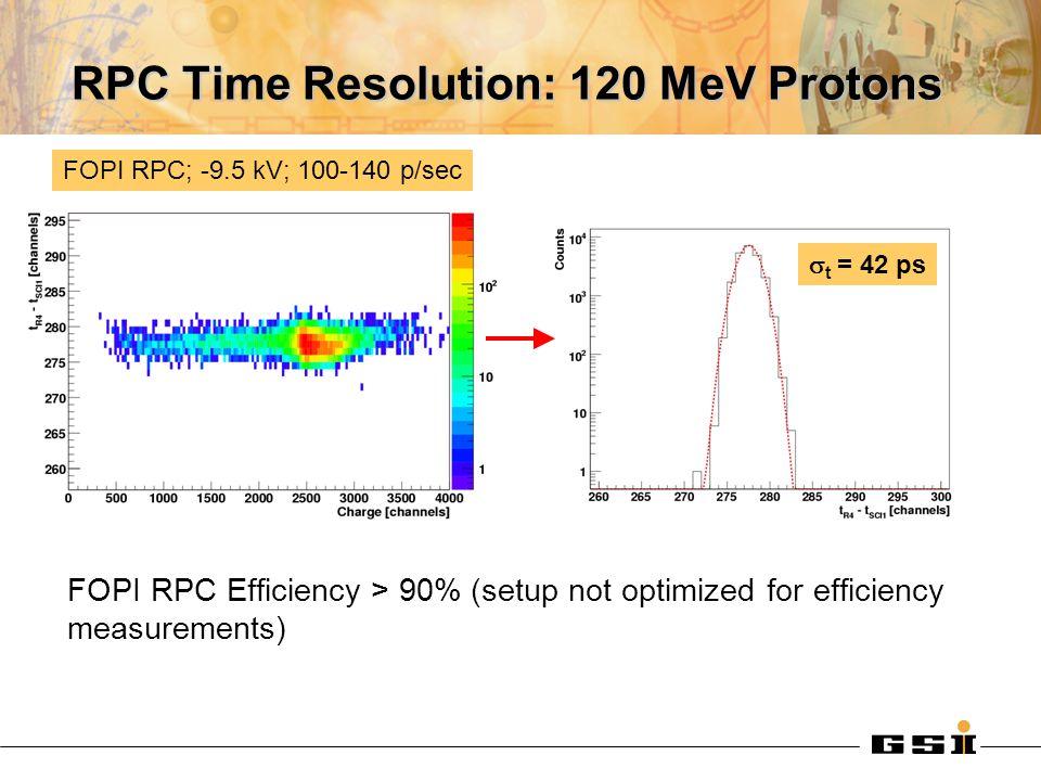 RPC Time Resolution: 120 MeV Protons FOPI RPC Efficiency > 90% (setup not optimized for efficiency measurements)  t = 42 ps FOPI RPC; -9.5 kV; 100-140 p/sec