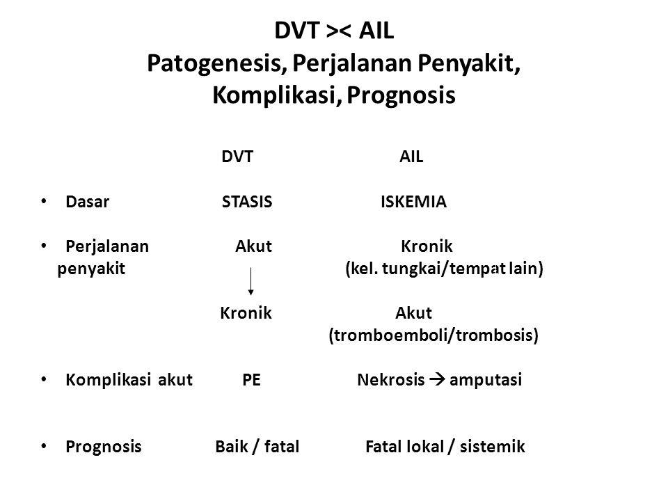 DVT >< AIL Patogenesis, Perjalanan Penyakit, Komplikasi, Prognosis DVT AIL Dasar STASIS ISKEMIA Perjalanan Akut Kronik penyakit (kel.