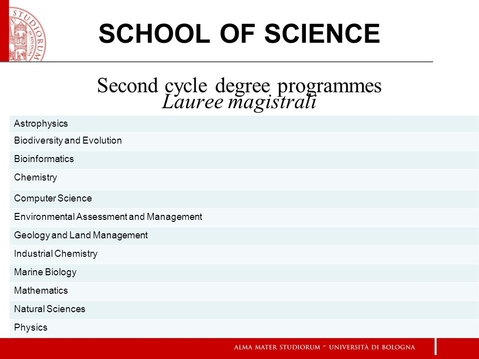 Second cycle degree programmes Lauree magistrali Astrophysics Biodiversity and Evolution Bioinformatics Chemistry Computer Science Environmental Assessment and Management Geology and Land Management Industrial Chemistry Marine Biology Mathematics Natural Sciences Physics SCHOOL OF SCIENCE