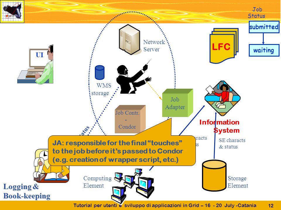 Tutorial per utenti e sviluppo di applicazioni in Grid – 16 - 20 July -Catania 12 Job Status Logging & Book-keeping UI Job Contr.