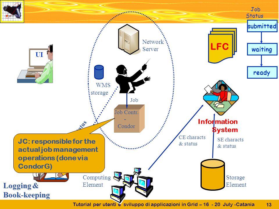 Tutorial per utenti e sviluppo di applicazioni in Grid – 16 - 20 July -Catania 13 Job Status Logging & Book-keeping UI Job Contr.