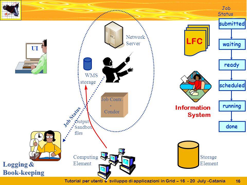 Tutorial per utenti e sviluppo di applicazioni in Grid – 16 - 20 July -Catania 16 UI Job Contr.