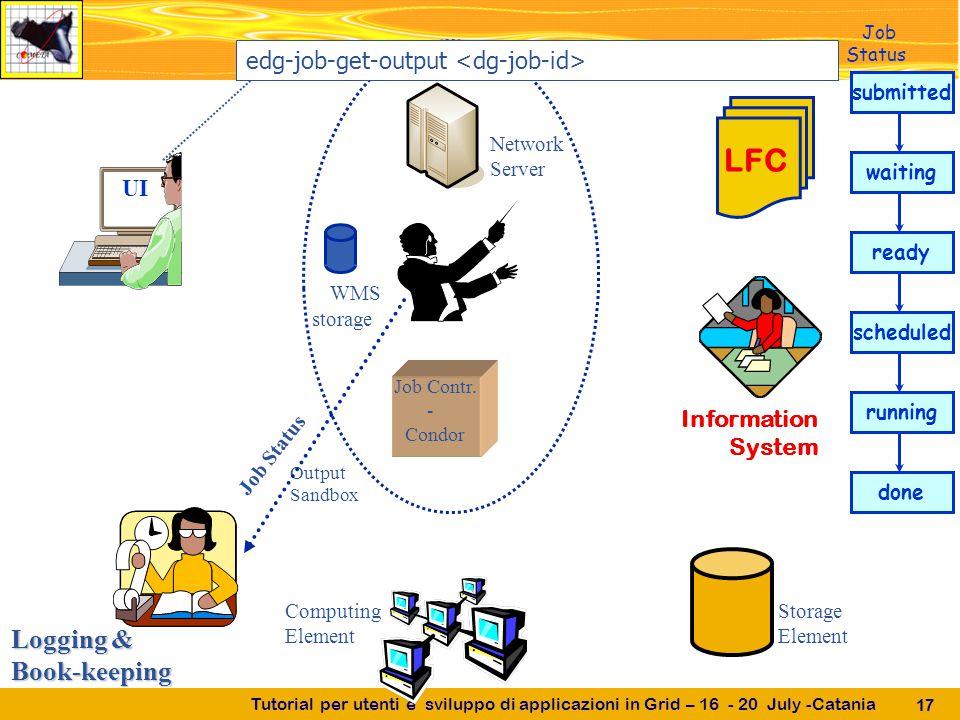 Tutorial per utenti e sviluppo di applicazioni in Grid – 16 - 20 July -Catania 17 UI Job Contr.