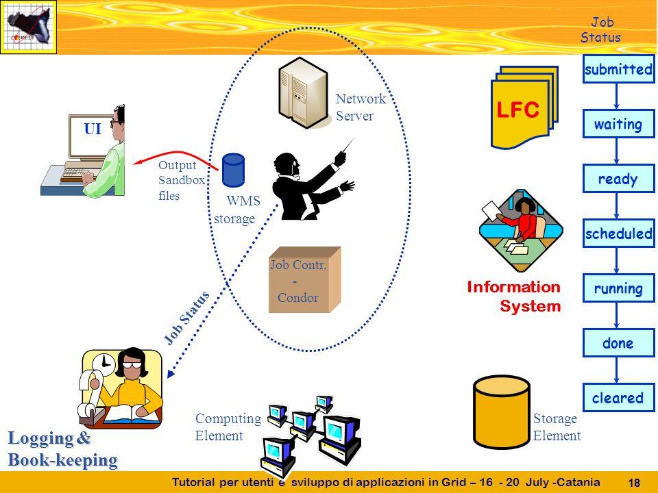 Tutorial per utenti e sviluppo di applicazioni in Grid – 16 - 20 July -Catania 18 UI Job Contr.