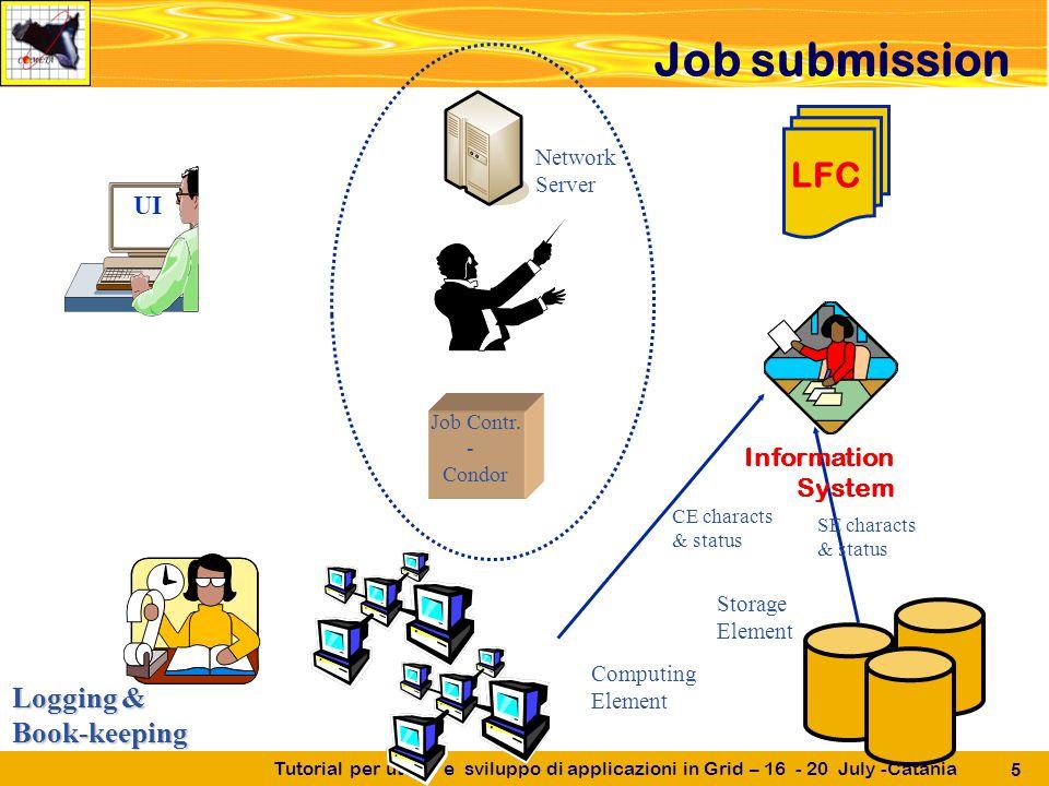 Tutorial per utenti e sviluppo di applicazioni in Grid – 16 - 20 July -Catania 5 UI Job Contr.