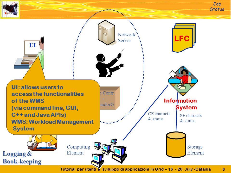 Tutorial per utenti e sviluppo di applicazioni in Grid – 16 - 20 July -Catania 6 Logging & Book-keeping UI Job Contr.