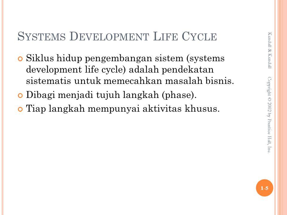 S YSTEMS D EVELOPMENT L IFE C YCLE Siklus hidup pengembangan sistem (systems development life cycle) adalah pendekatan sistematis untuk memecahkan masalah bisnis.