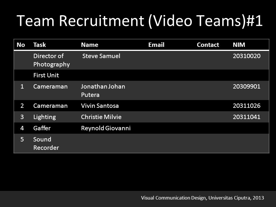 Visual Communication Design, Universitas Ciputra, 2013 Team Recruitment (Video Teams)#1