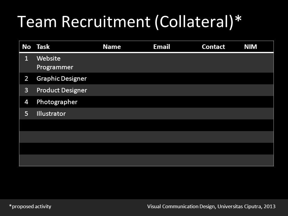 Visual Communication Design, Universitas Ciputra, 2013 Team Recruitment (Collateral)* *proposed activity