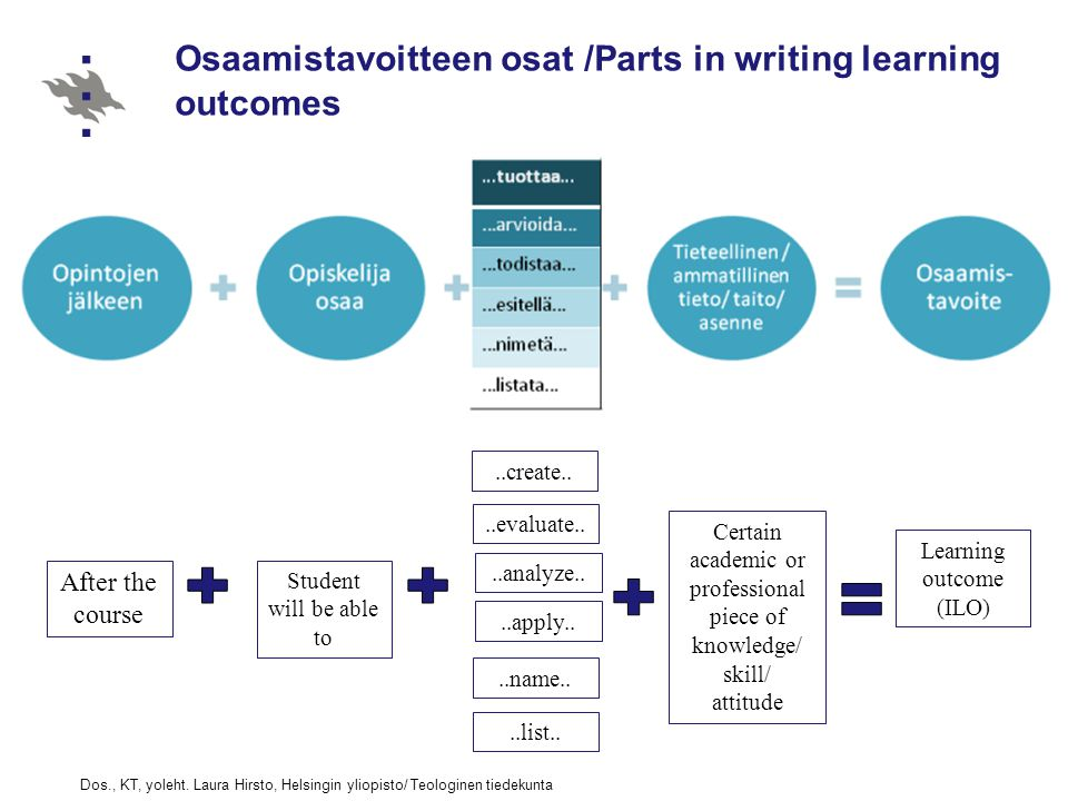 Osaamistavoitteen osat /Parts in writing learning outcomes Dos., KT, yoleht.