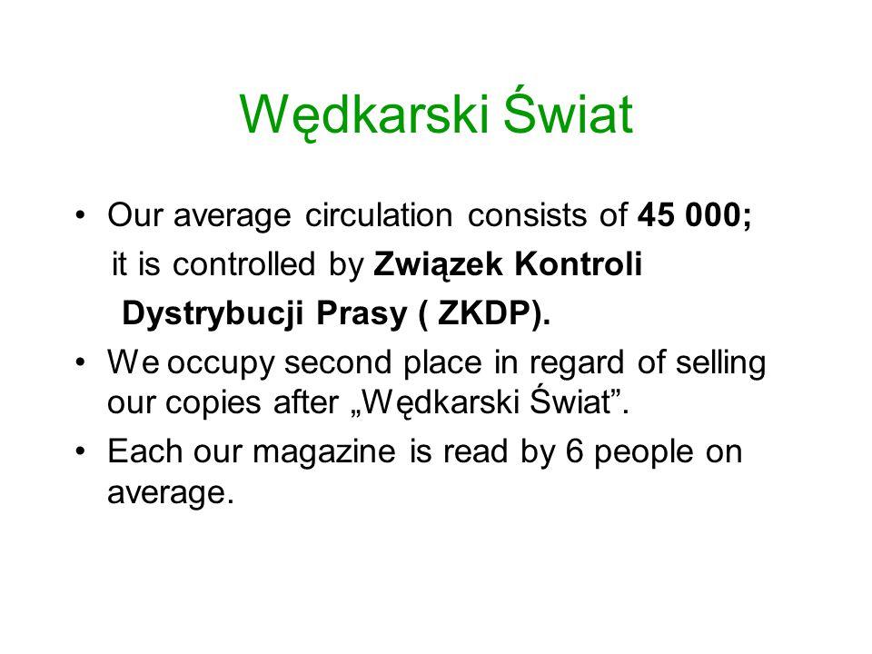 Wędkarski Świat Our average circulation consists of 45 000; it is controlled by Związek Kontroli Dystrybucji Prasy ( ZKDP).