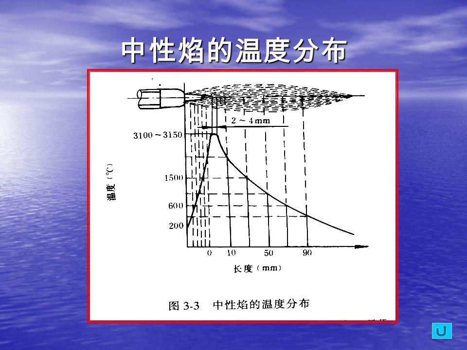 中性焰的温度分布