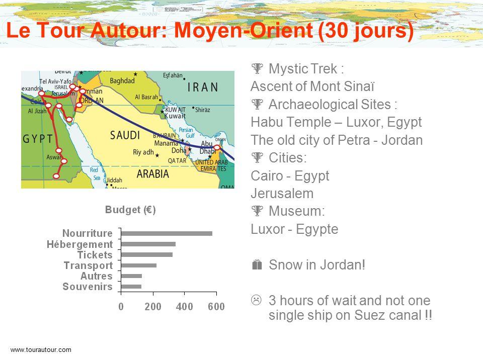 www.tourautour.com Le Tour Autour: Moyen-Orient (30 jours)  Mystic Trek : Ascent of Mont Sinaï  Archaeological Sites : Habu Temple – Luxor, Egypt The old city of Petra - Jordan  Cities: Cairo - Egypt Jerusalem  Museum: Luxor - Egypte  Snow in Jordan.