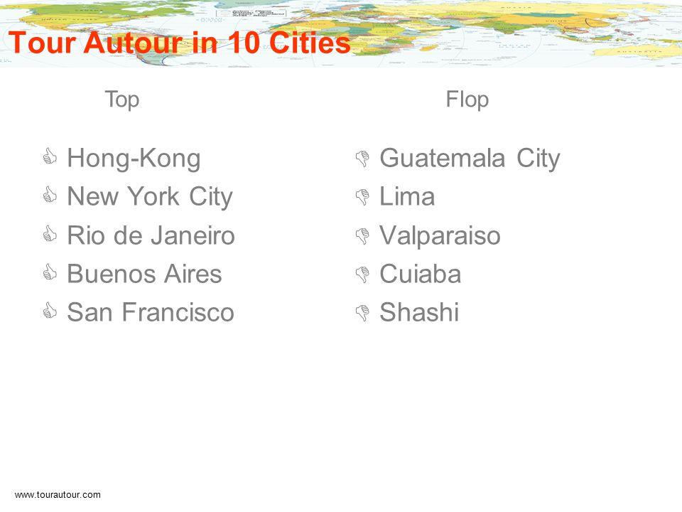 www.tourautour.com Tour Autour in 10 Cities  Hong-Kong  New York City  Rio de Janeiro  Buenos Aires  San Francisco  Guatemala City  Lima  Valparaiso  Cuiaba  Shashi TopFlop