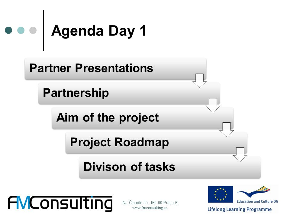 Agenda Day 1 Partner PresentationsPartnershipAim of the projectProject RoadmapDivison of tasks Na Čihadle 55, 160 00 Praha 6 www.fmconsulting.cz