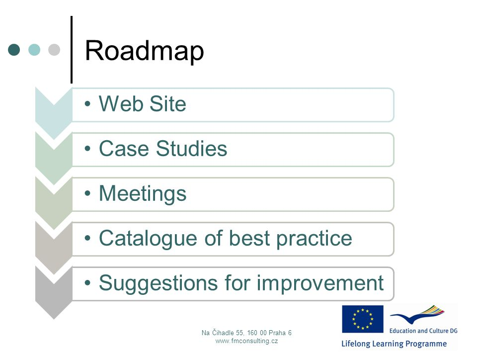 Roadmap Na Čihadle 55, 160 00 Praha 6 www.fmconsulting.cz Web Site Case Studies MeetingsCatalogue of best practiceSuggestions for improvement