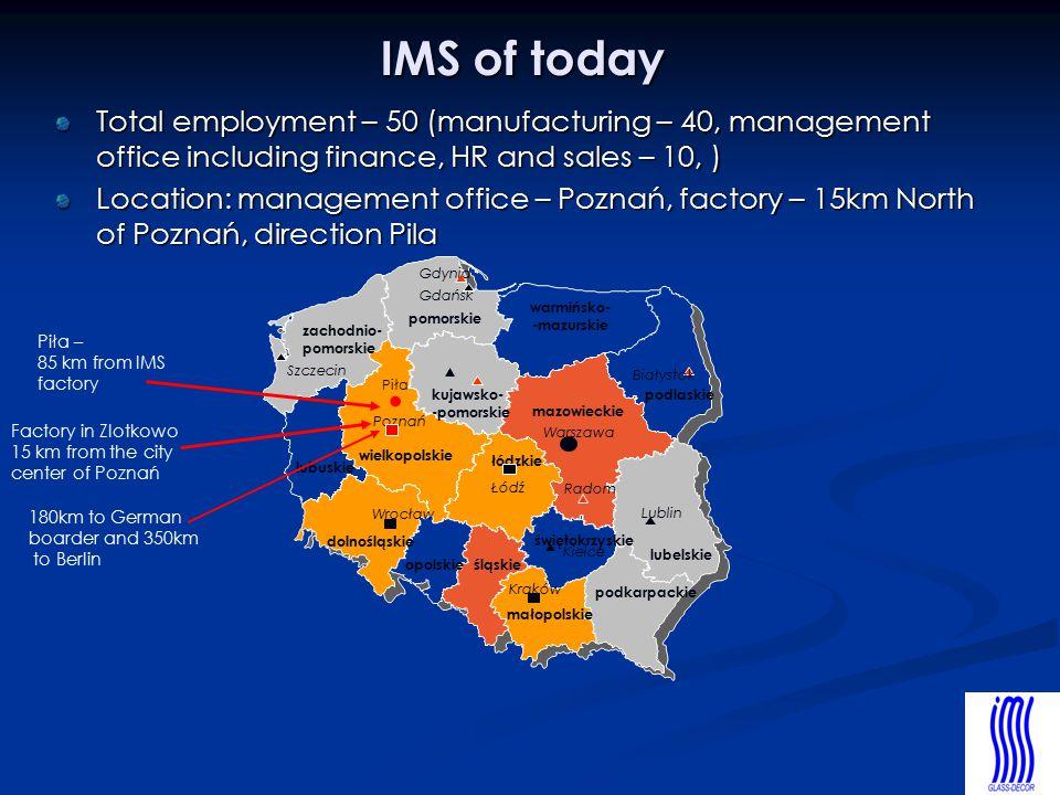 IMS of today Total employment – 50 (manufacturing – 40, management office including finance, HR and sales – 10, ) Location: management office – Poznań, factory – 15km North of Poznań, direction Pila 180km to German boarder and 350km to Berlin Piła – 85 km from IMS factory zachodnio- pomorskie warmińsko- -mazurskie lubuskie wielkopolskie kujawsko- -pomorskie mazowieckie podlaskie lubelskie dolnośląskie łódzkie opolskieśląskie świętokrzyskie małopolskie podkarpackie Szczecin Gdańsk Poznań Warszawa Lublin Wrocław Łódź Kraków Radom Kielce Białystok Gdynia.
