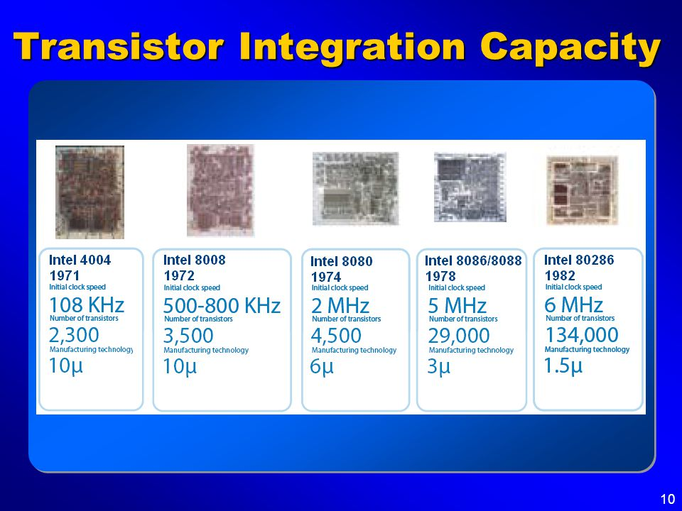 10 Transistor Integration Capacity